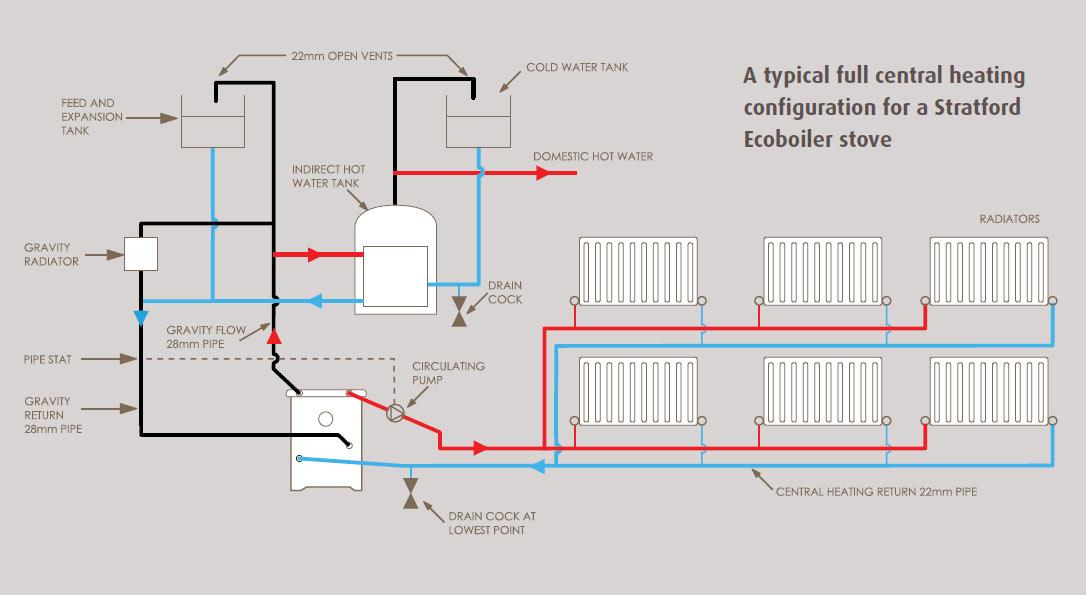 typical boiler wiring diagram water tube boiler diagram